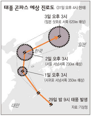 台風'コンパス'1日 済州道 影響...