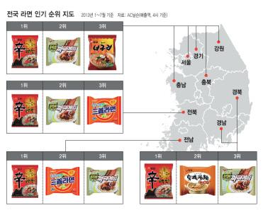 韓国料理は日本料理のように世界的人気になるか?108YouTube動画>147本 dailymotion>1本 ->画像>66枚