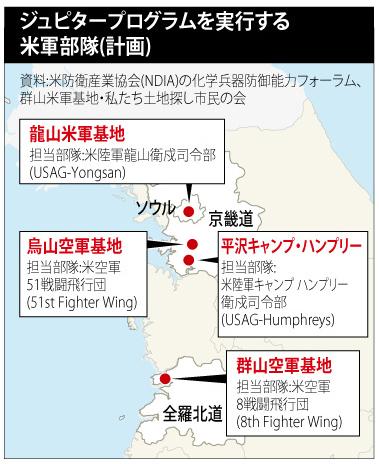 在韓米軍、平沢と群山でも炭疽菌...