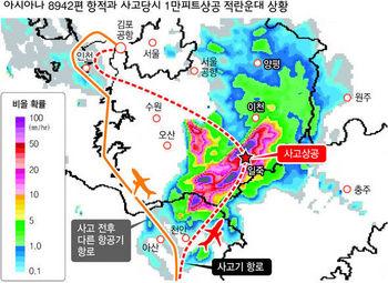 아시아나 8942편 항적과 사고당시 1만피트상공 적란운대 상황