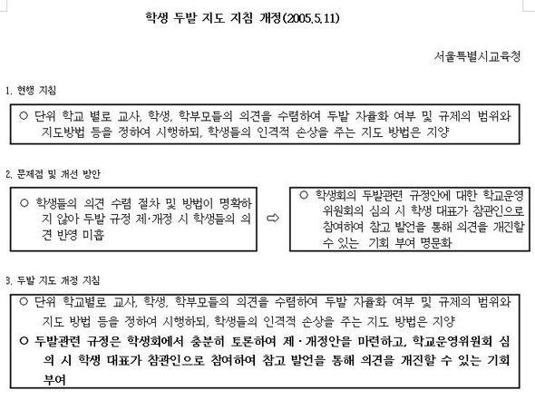 2005년 서울시 교육청이 각 학교에 내려보낸 두발단속 관련 지침. 학생의 의사가 두발규정 만들 때 직접 반영될 수 있도록 학교운영위원회에 학생 참여시킬 것을 지시하고 있다.