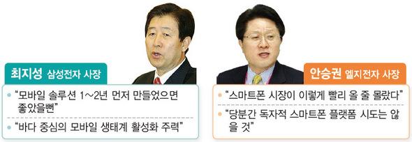 스마트폰 전쟁터 삼성-엘지 '만시지탄'