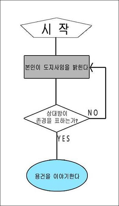 '김문수 119 전화 사건 패러디' -김문수 알고리즘. 출처 @overdrive_js