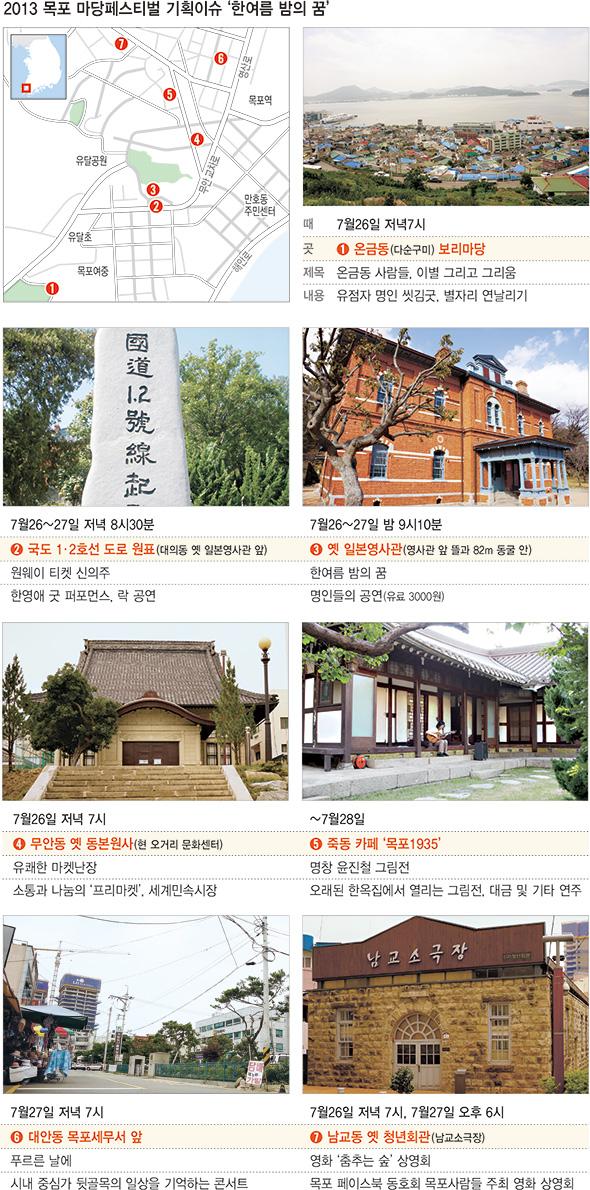2013 목포 마당페스티벌 기획이슈 '한여름 밤의 꿈'