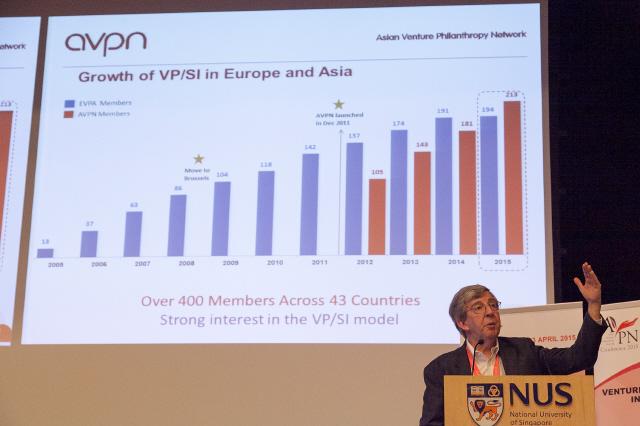 더그 밀러 아시아벤처자선네트워크 회장이 21일 총회 환영사에서 유럽과 아시아의 벤처자선 현황을 발표하고 있다. 에이브이피엔 제공