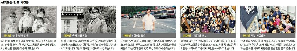 신영복을 만든 시간들(※클릭하면 확대됩니다.)
