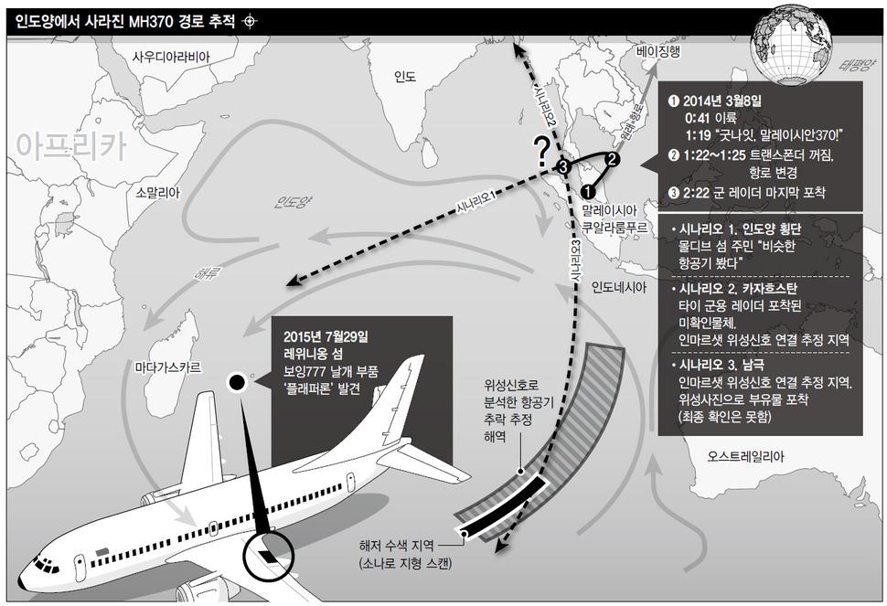 인도양에서 사라진 MH370 경로 추적 (※클릭하면 확대됩니다.)
