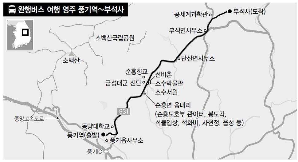 완행버스 여행 영주 풍기역~부석사