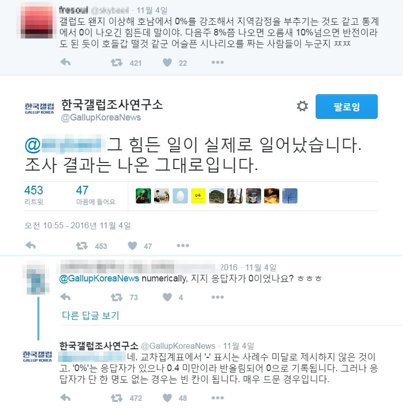 """호남, 박대통령 지지 '0'…갤럽 """"그 힘든 일이 일어났다"""" : 사회일반 : 사회 : 뉴스 : 한겨레"""