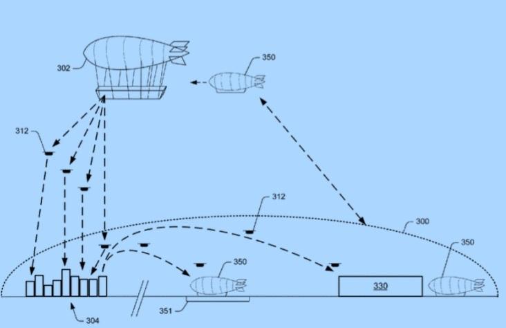 아마존이 특허를 낸 하늘물류센터 방식의 항공배송. Zoe Leavitt 트위터(techcrunch 재인용)