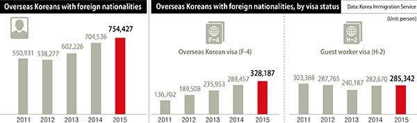 """Reportage] Kareisky ethnic Koreans: """"Strangers"""" where they"""