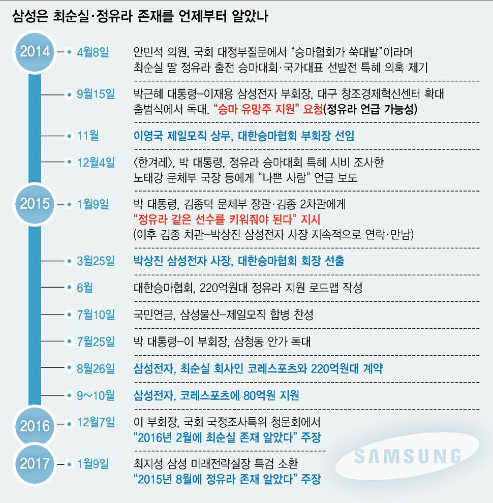 <한겨레> 그래픽