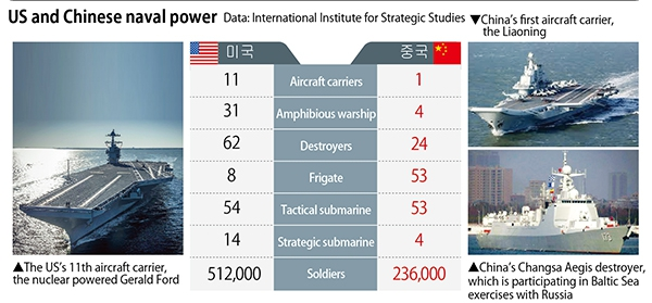 China Apos S Aircraft Carrier Sails By Taiwan As Tensions Rise