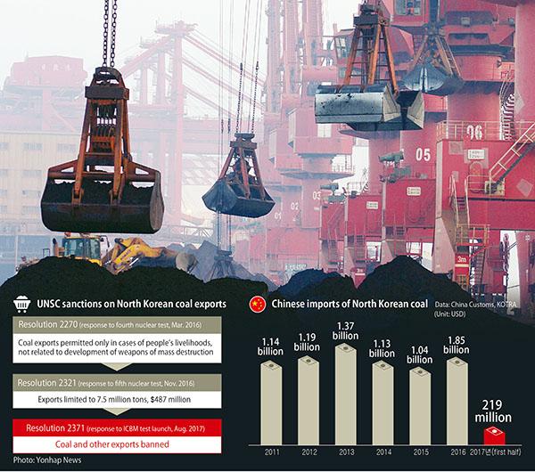 North Korea sanctions ban coal exports, but don\'t cut off crude oil ...