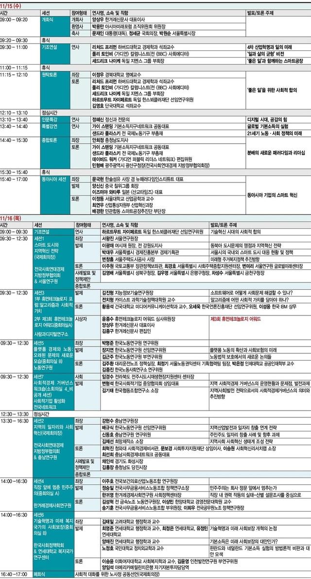 15~16일 서울 남대문로 대한상공회의소에서 열리는 제8회 아시아미래포럼 일정. (*표를 누르면 확대됩니다.)