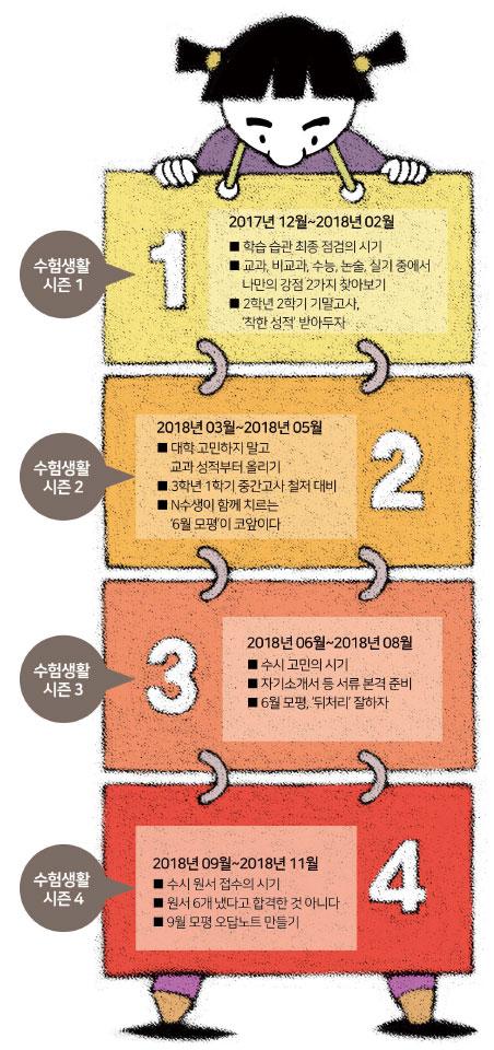 김영훈 기자 kimyh@hani.co.kr