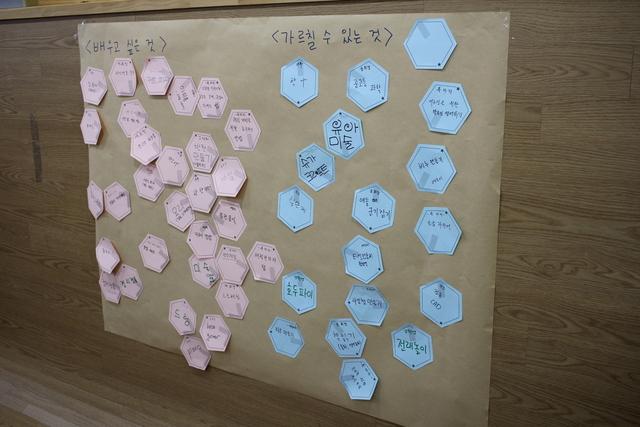 서울 신내동 우디안 아파트 2단지에 거주하는 주민들이 각자 배우고 싶은 것과 가르칠 수 있는 것을 적었다.