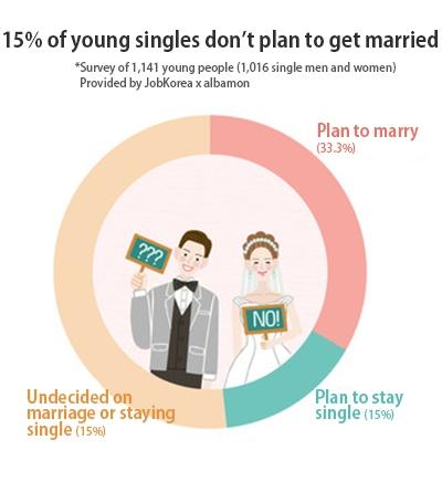 married woman single man friendship