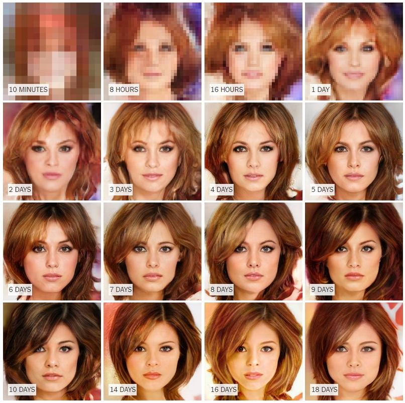지난해 미국의 반도체업체 엔비디아의 연구진이 공개한 인공지능 신경망(GAN)을 활용한 이미지 생성 사례. 초기 저해상도의 식별 불가능한 이미지가 데이터를 통한 자체 학습과 피드백 과정을 거치면서 나중에는 1024-1024 픽셀 크기의 선명한 이미지로 다듬어졌다. 미국 유명 영화배우 제니퍼 애니스톤을 닮았지만 완벽하게 같지는 않다. 엔비디아 제공