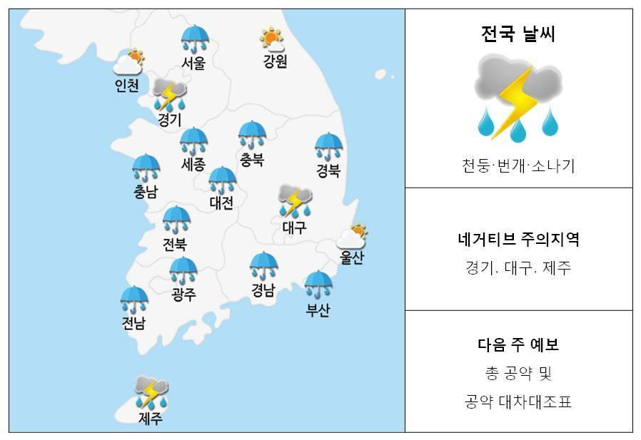 지난 4일 한국매니페스토실천본부에서 발표한 '매니페스토 정책선거 기상도'.