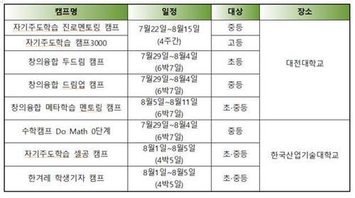 '2018 한겨레 여름방학 캠프 꿈터' 일정.