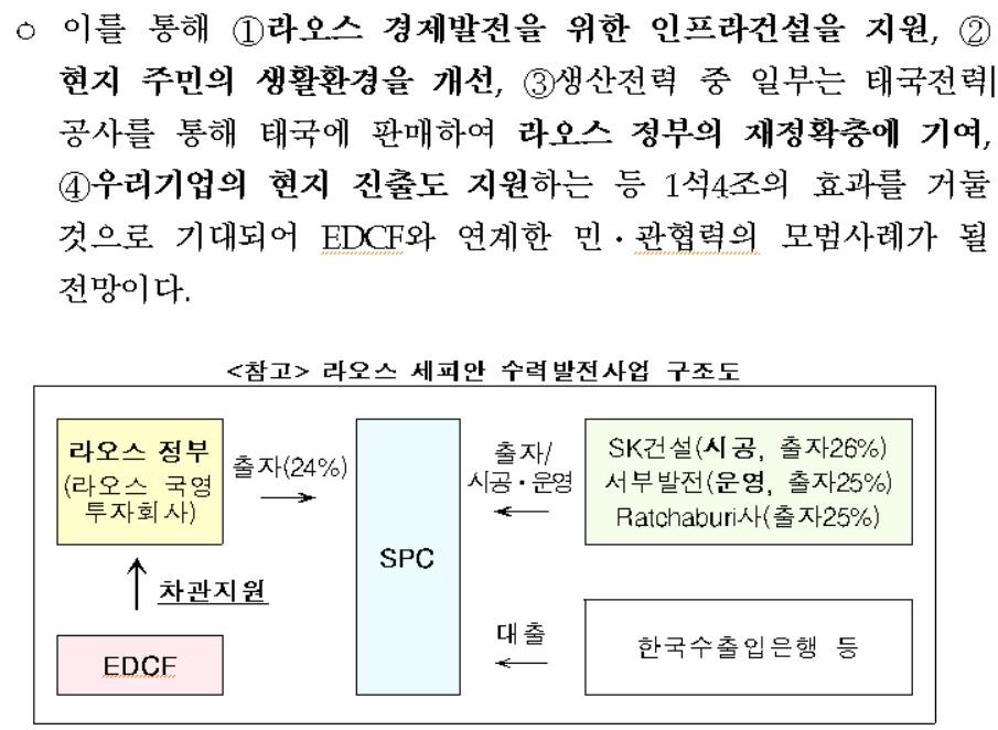 2011년 12월 7일 기획재정부가 내놓은 보도자료.
