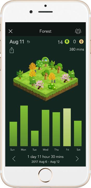 '포레스트' 앱은 스마트폰에서 벗어나 오프라인 활동에 집중하는 만큼 가상세계의 숲을 가꿀 수 있도록 한다. 집중 시간은 통계로 보여준다. 포레스트 앱 화면.