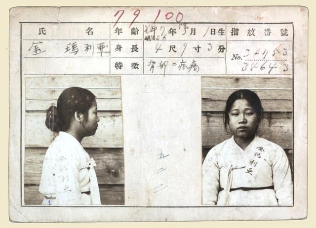 일제가 작성한 주요감시대상자 인물카드의 일부분. 항일지사 김마리아의 사진과 인물 정보가 실려있다.