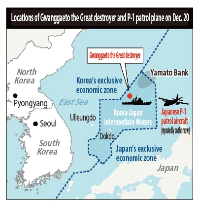 S  Korean naval vessel's targeting radar locking onto