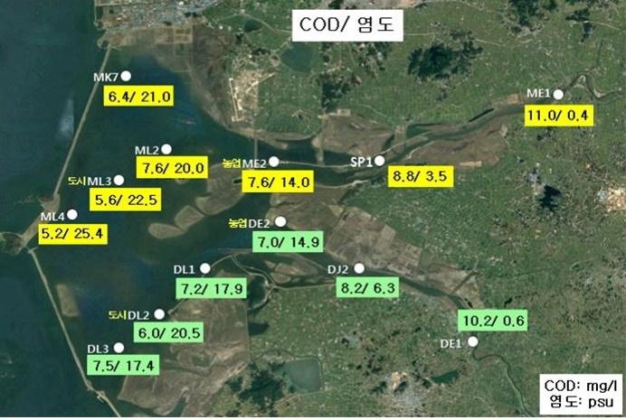 새만금의 수질 측정 지점. 노란색은 만경강 유역, 초록색은 동진강 유역 측정 지점이다. 서쪽 방조제에 가까운 곳이 해수유통으로 만경강·동진강 상류보다 수질이 더 좋은 편이다. 전북녹색연합 제공