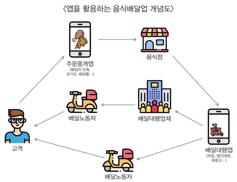 그래픽: 서혜빈 한겨레경제사회연구원 연구원