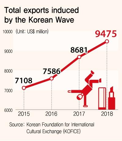 News analysis] Analyzing K-pop's explosion onto the global