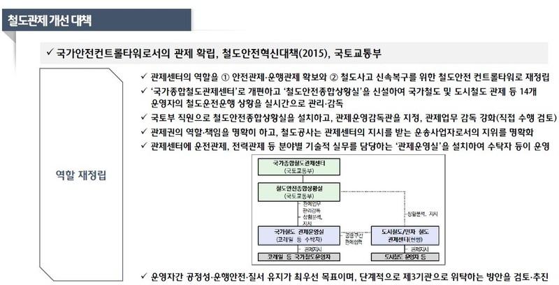 한국교통연구원이 작성한 '철도현장 안전관리시스템 개선방안 연구' 착수보고에 명시된 철도관제권 분리 구상. 안호영 의원실 제공