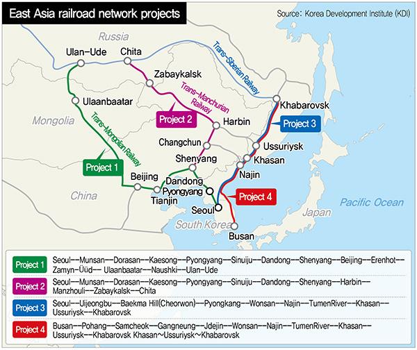 S. Korea reveals blueprint for East Asia railway network ... on austria map, thailand map, great britain map, korean peninsula map, spain map, brazil map, taiwan map, iran map, costa rica map, bangladesh map, germany map, saudi arabia map, portugal map, burkina faso map, italy map, hong kong map, japan map, united arab emirates map, russia map,