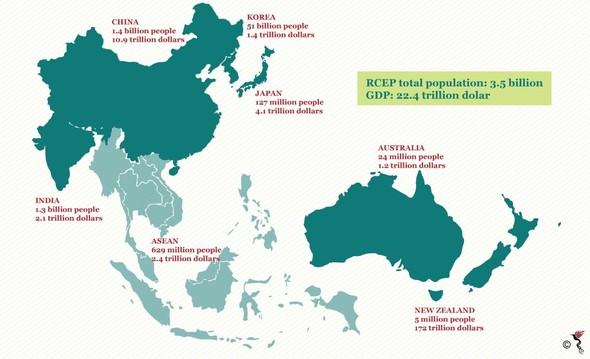 世界人口の半分の36億人参加…米、アジア太平洋地域経済での影響力 ...