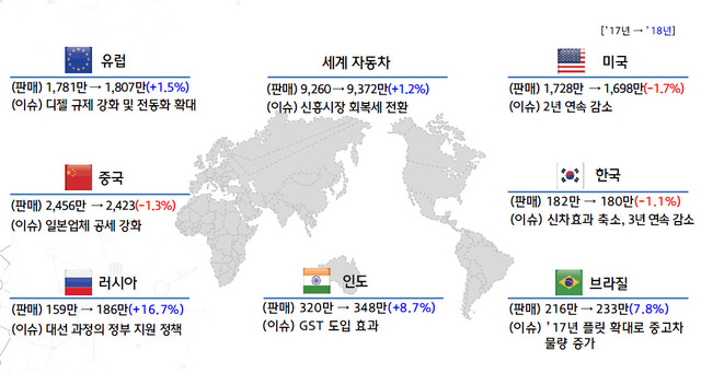 자료 현대차그룹 글로벌경영연구소 (※ 그래픽을 누르면 크게 볼 수 있습니다.)